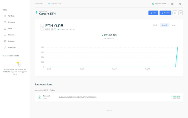 grand livre en direct